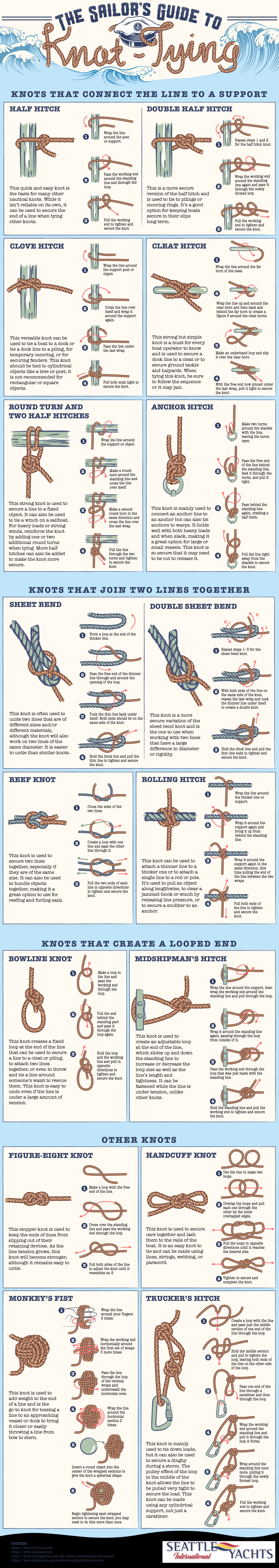 The Sailor's Guide to Knot-Tying - Seattle Yachts Sailboats - Infographic
